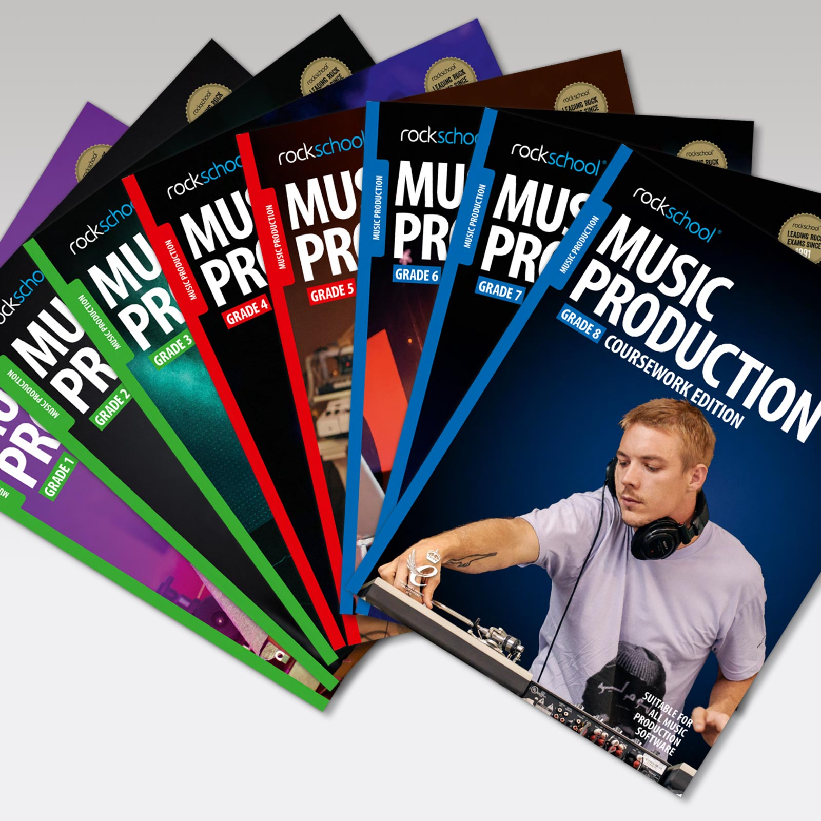 Music Production Book Covers