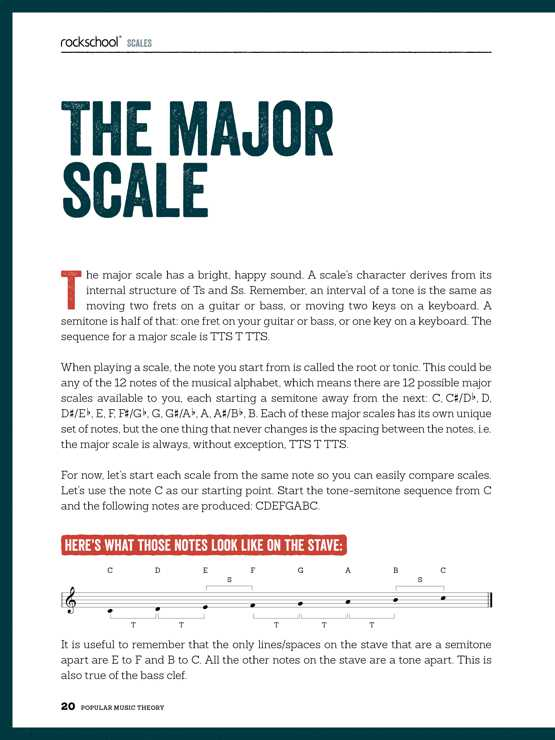 Popular Music Theory Guidebook Debut - Grade 5 Book Sample Page 1